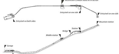 Mountain Climber - Climbing Assistance - Inclined lift - Features - Route